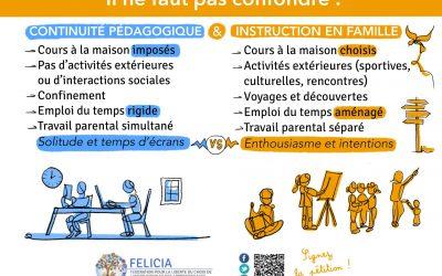 Différence Instruction en famille / continuité pédagogique